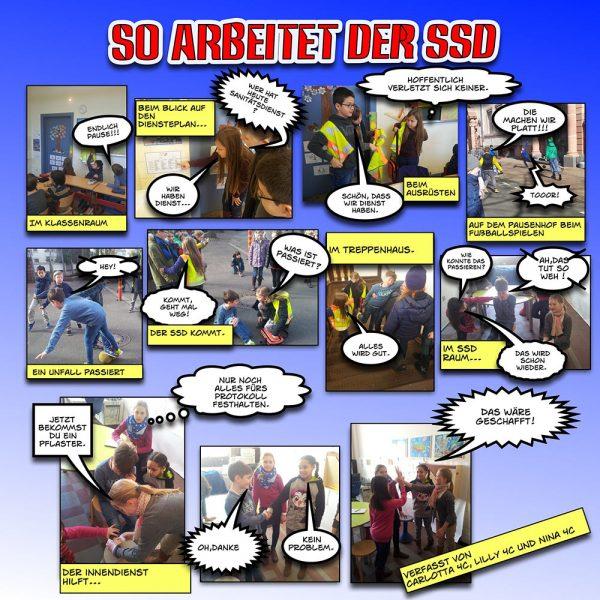 SSD-Umsetzung